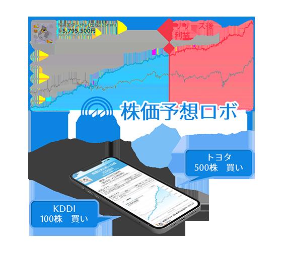 予想 明日の株価 明日の株価予想(日本株の買い銘柄) ロボトレーダー