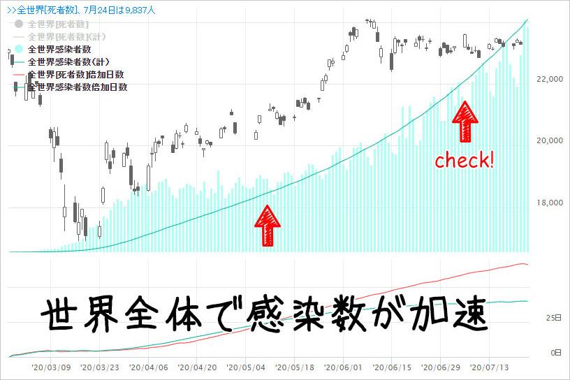 株価 リアルタイム アメリカ