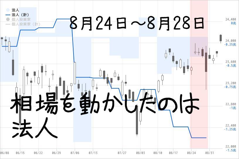 日経平均株価リアルタイムチャート