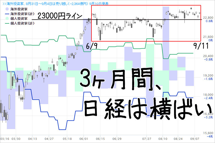 リアルタイム チャート 日経 平均 株価